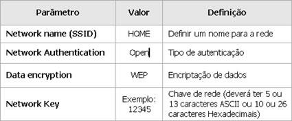 Rede sem fios: How to… Imagem_03_quadro
