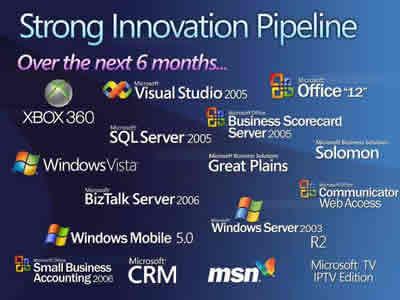 Novidades Microsoft para os próximos 6 meses