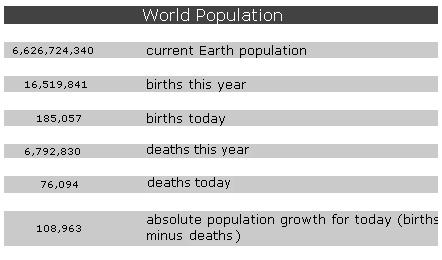 worldometers.png