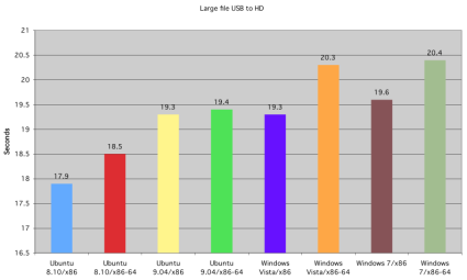 usb_hdd_grandes_ficheiros_small.png