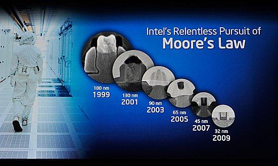 Lei de Moore é Intel