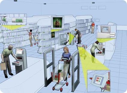 supermercado_futuro