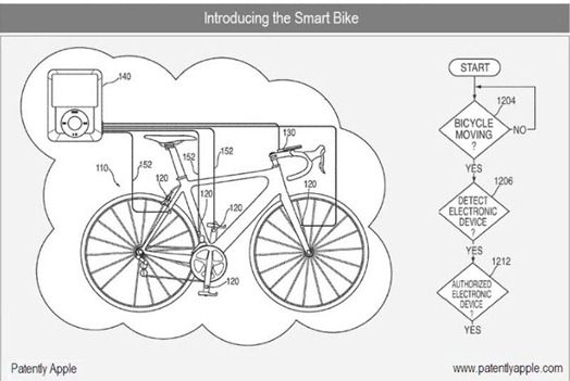 bike_apple_00