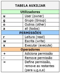 linux_tabela