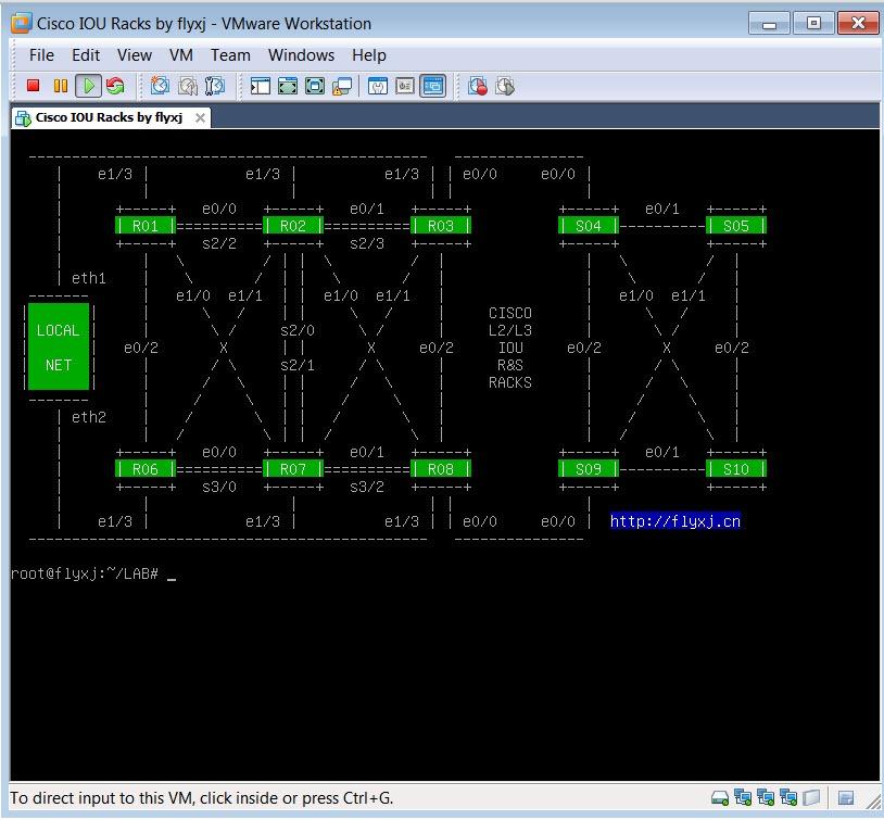 Cisco L2/L3 IOU Rack – Um laboratório Cisco no computador