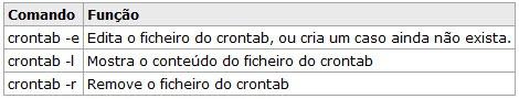 crontab_01