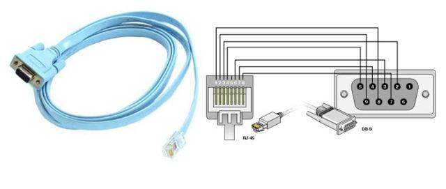 Fvm como aceder a um router switch de gama empresarial - Consolle porta pc ...