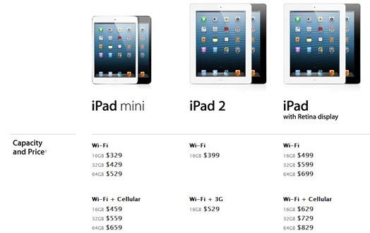 ipad_prices