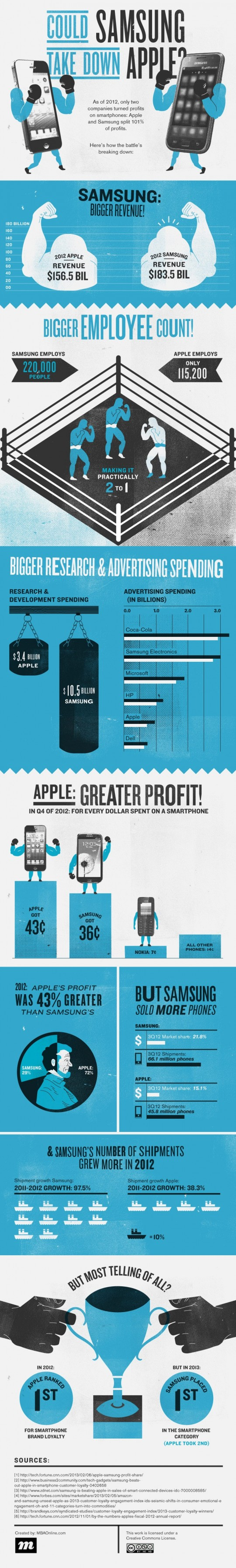 samsung_vs_apple_2
