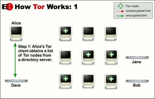 tor-browser-bundle-05-pplware