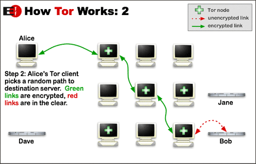 tor-browser-bundle-06-pplware