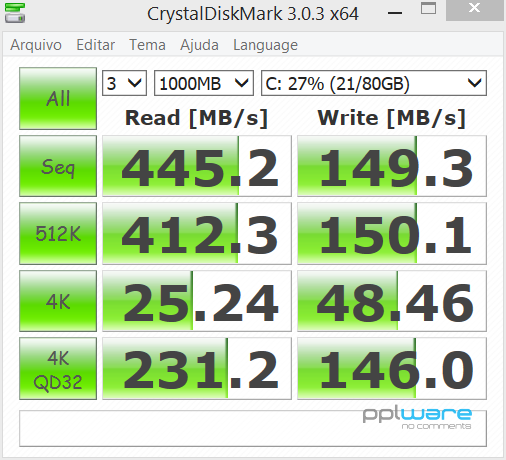Benchmark do SSD no CrystalDiskMark.
