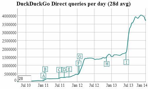 DuckDuckGo_2