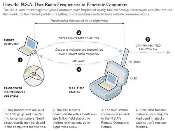 NSA_000