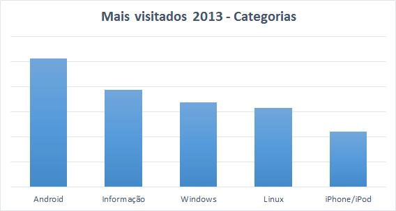 pplwarestats2013_1