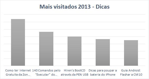 pplwarestats2013_4
