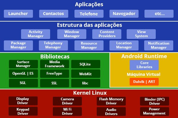 android_system_architecture