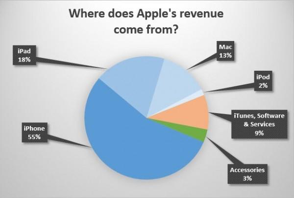 receitas_apple