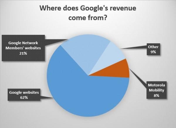receitas_google