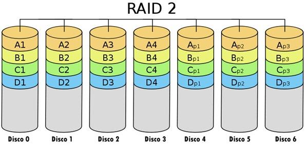 raid_2