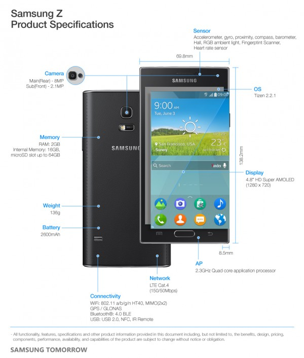 Samsung_Z_specs