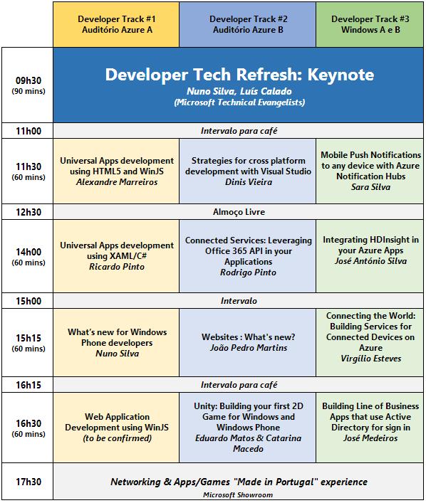ms_tech_refresh_agenda