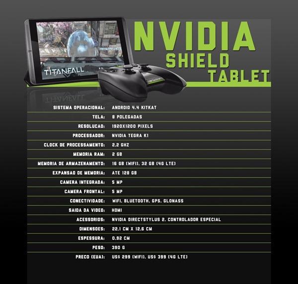 Nvidia lançou o potentíssimo tablet para Gamers - Pplware