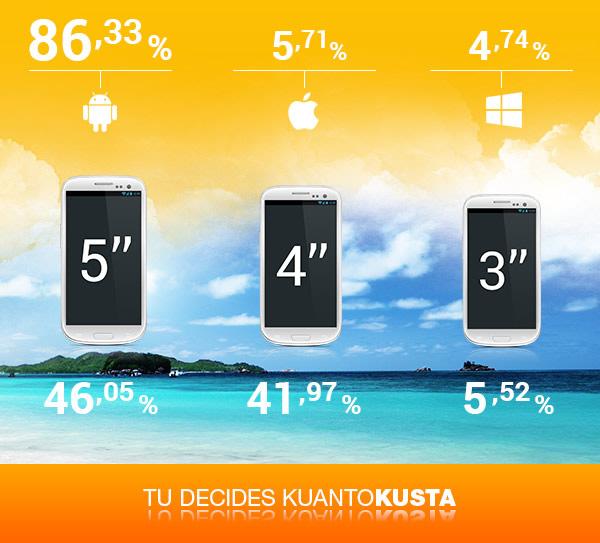 imagem_smartphone_verao02_small