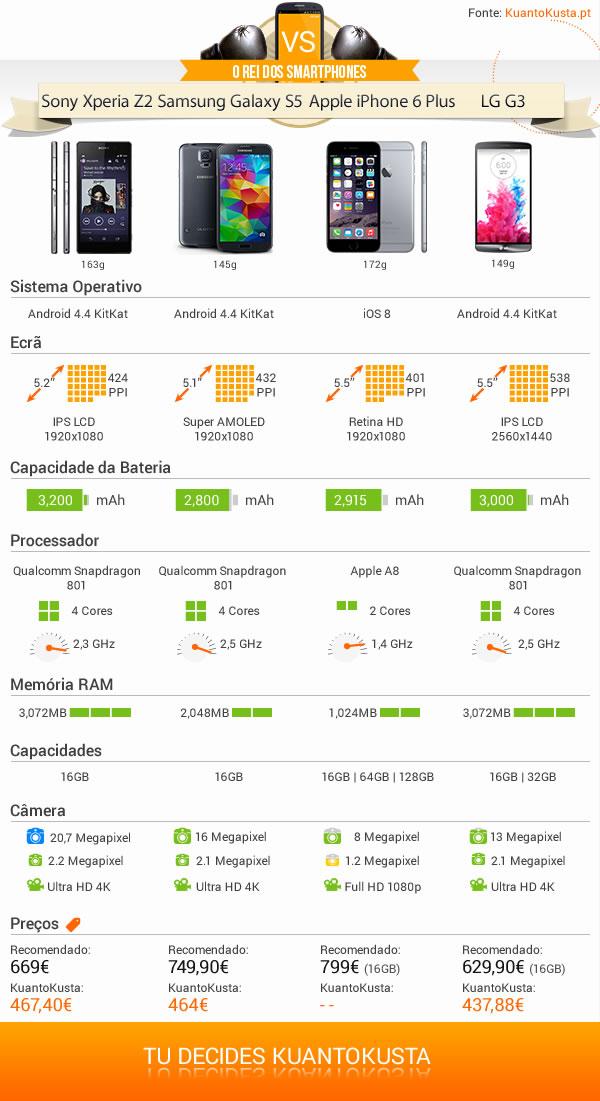 comparativo-smartphones-v6