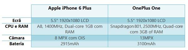 iphone_vs_one