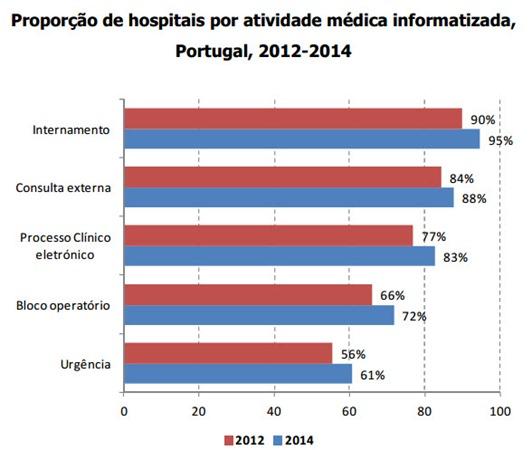 hospitais_01