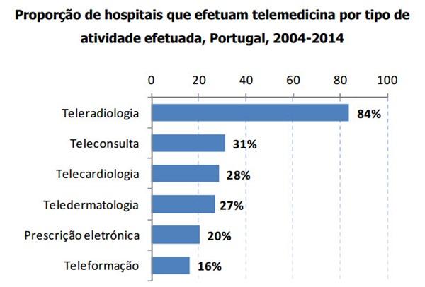 hospitais_05