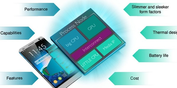 ARM-A72 chip-970-80