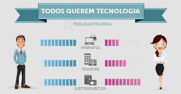 kk_tecnologia_mulheres