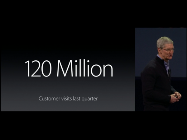 apple_keynote_3