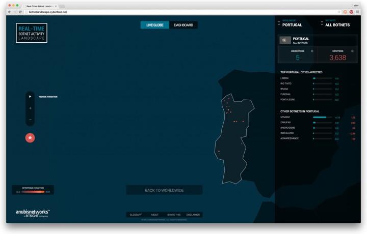 pplware_botnets_portugal