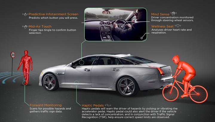 jaguar tecnologia