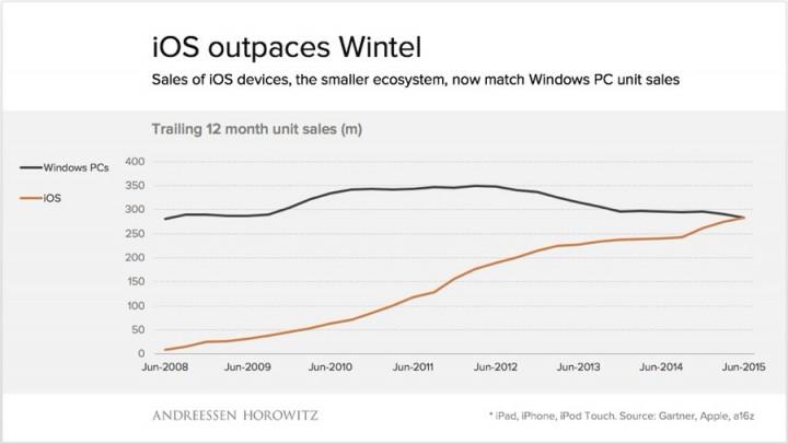 ios_windows_2