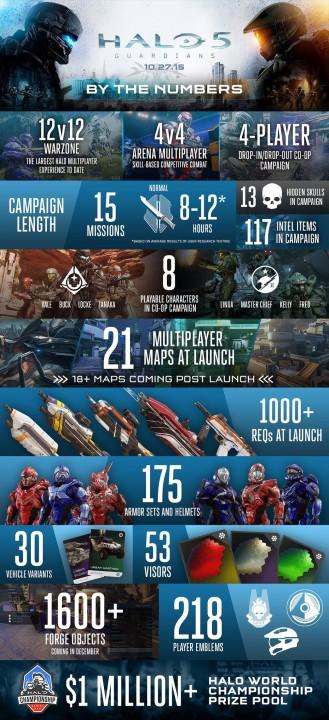 halo-5-infographic_2