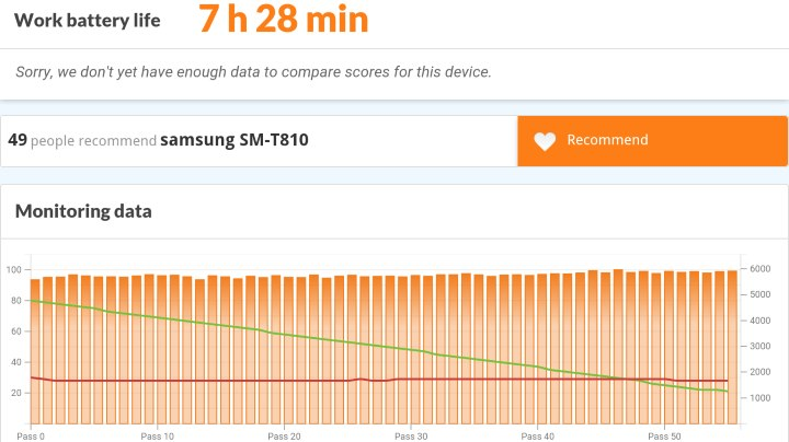 battery_benchmark