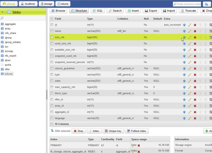 Chive permite a gestão de base de dados MySQL a partir do browser