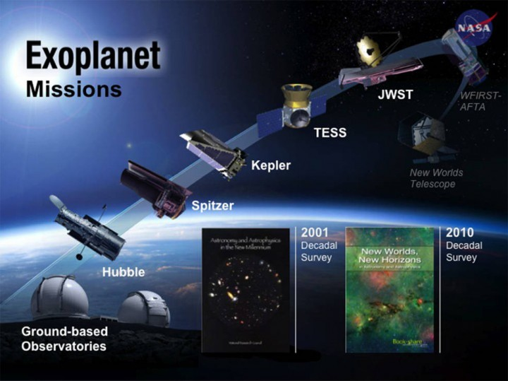 WFIRST - O sucessor do telescópio espacial Hubble