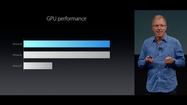 iphone SE desempenho
