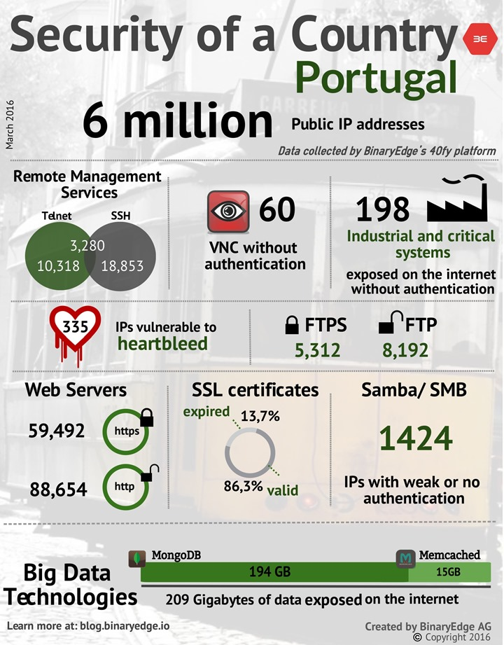 infographicPT (4)