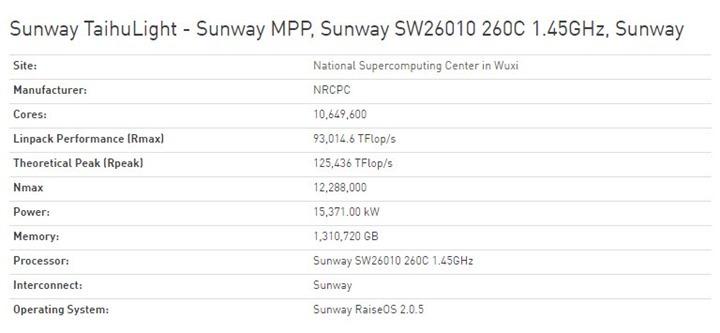 Sunway_00