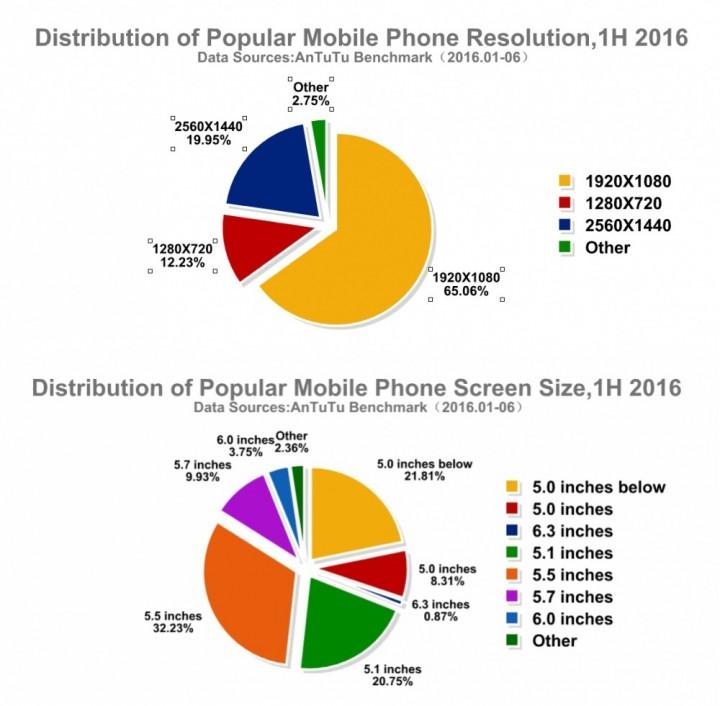smartphone ecra
