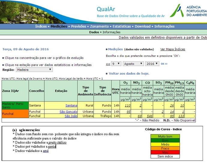 QualAr_02