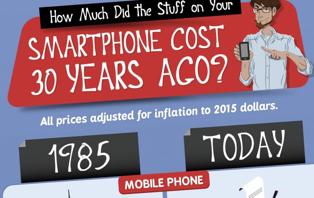 Porque razão o iPhone em 1985 custaria 32 mil dólares?