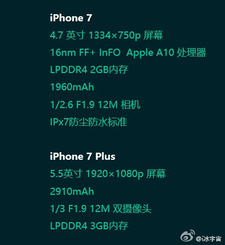 pplware_iphone701
