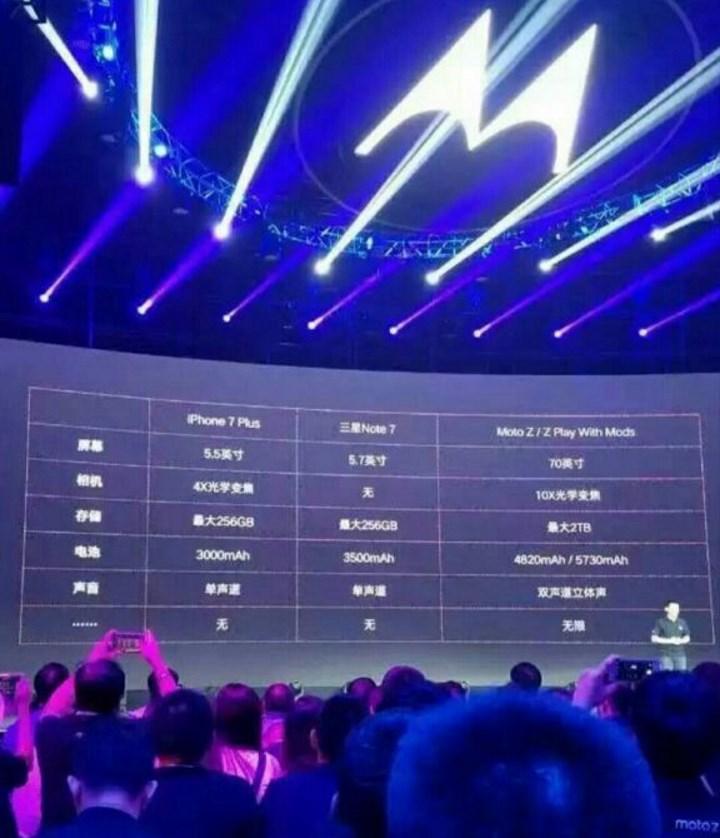 iPhone 7 Lenovo